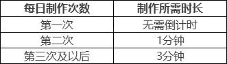 《原神》丘丘梦工坊活动网址一览