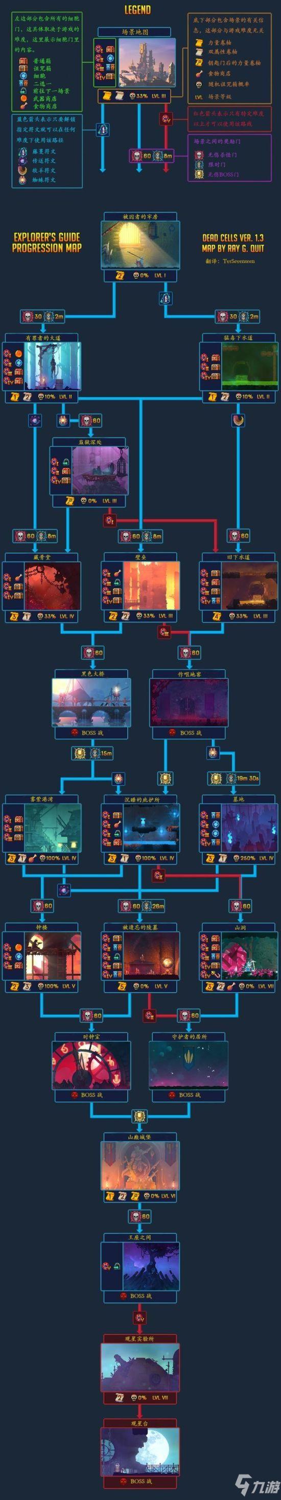 《重生细胞》地图各线路到达大全