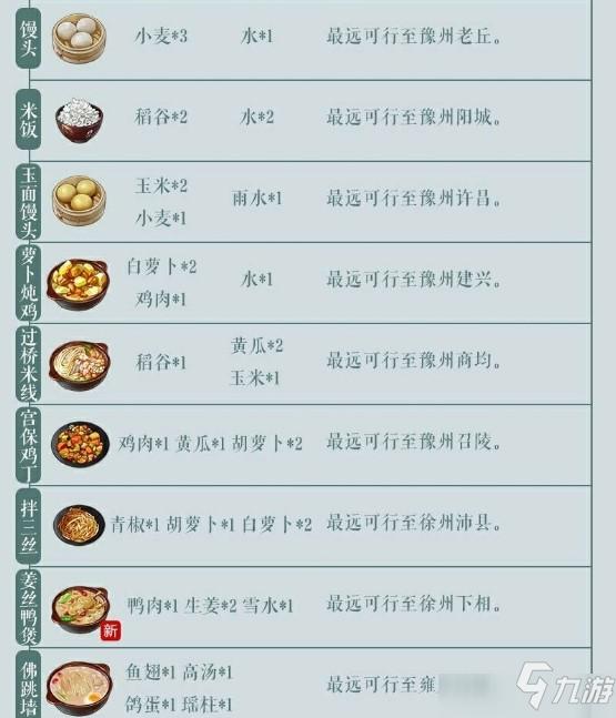 2021江湖悠悠食谱最新配方怎么解锁?2021食谱最新配方解锁方法