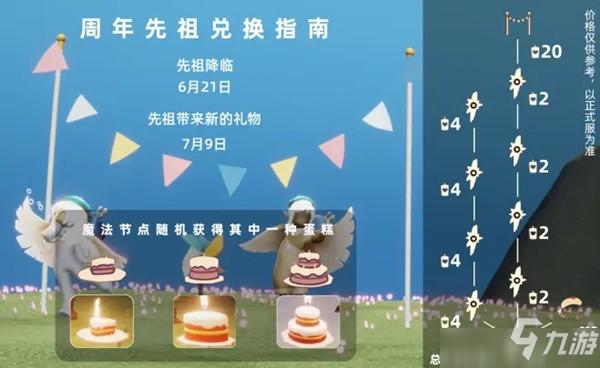 光遇周年庆蛋糕怎么获得?周年庆蛋糕魔法用途介绍