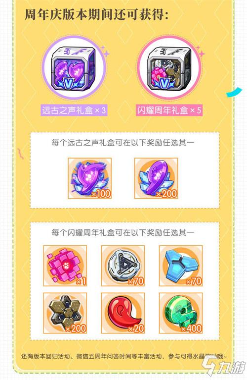★崩坏3五周年庆典内容合集★