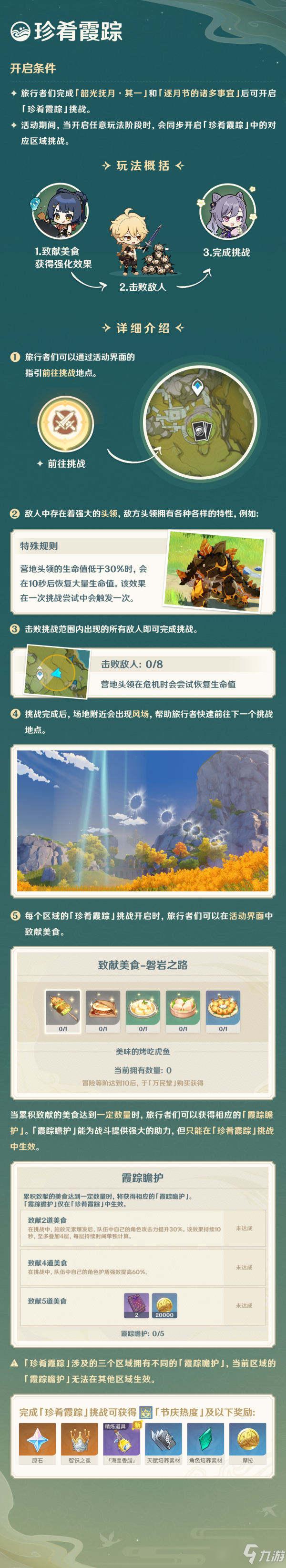 《原神》珍肴霞踪活动玩法讲解
